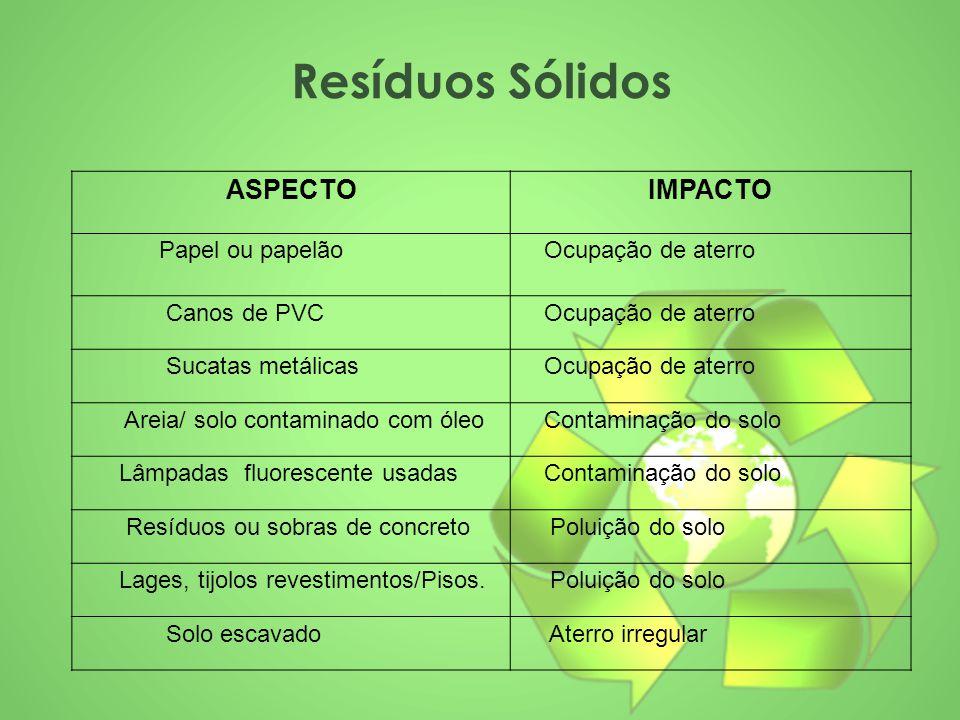 Resíduos Sólidos ASPECTO IMPACTO Papel ou papelão Ocupação de aterro