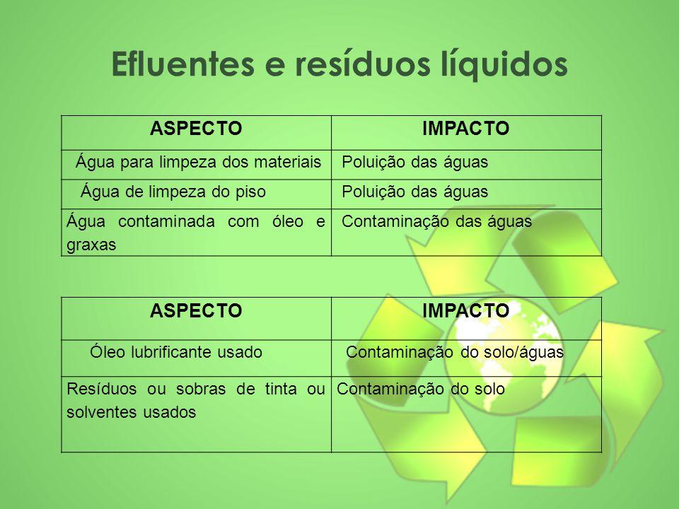 Efluentes e resíduos líquidos