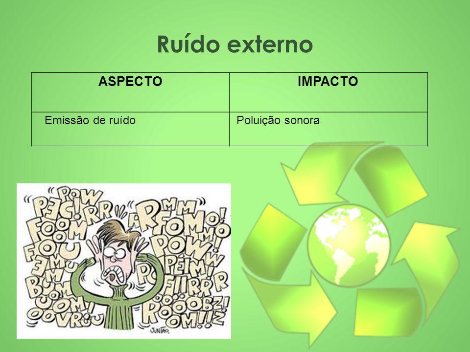 Ruído externo ASPECTO IMPACTO Emissão de ruído Poluição sonora