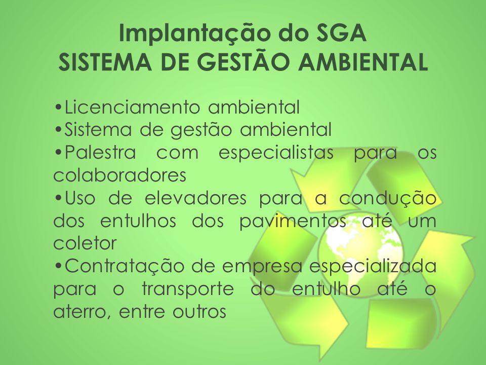 Implantação do SGA SISTEMA DE GESTÃO AMBIENTAL
