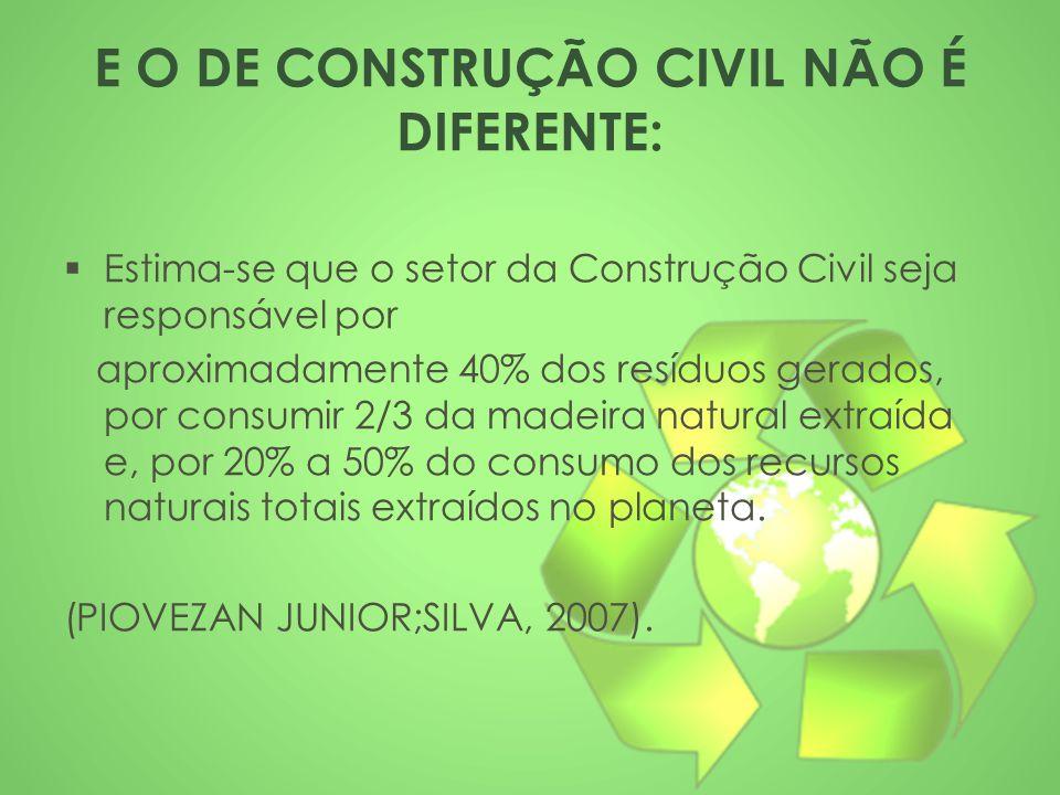 E O DE CONSTRUÇÃO CIVIL NÃO É DIFERENTE: