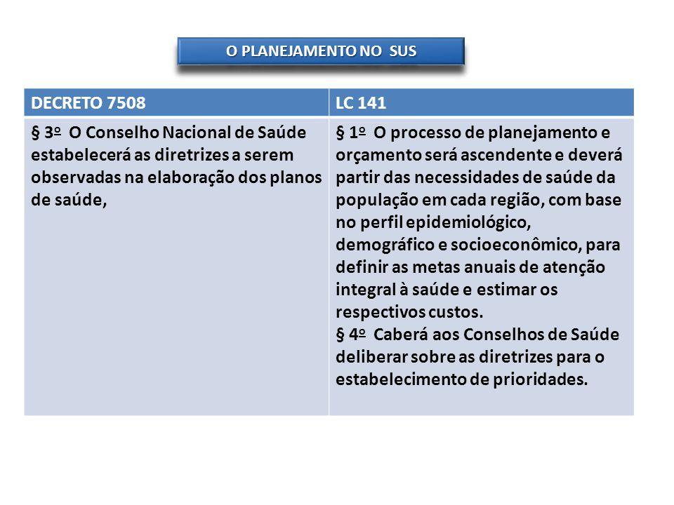 O PLANEJAMENTO NO SUS DECRETO 7508. LC 141.