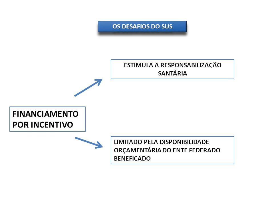 ESTIMULA A RESPONSABILIZAÇÃO SANTÁRIA