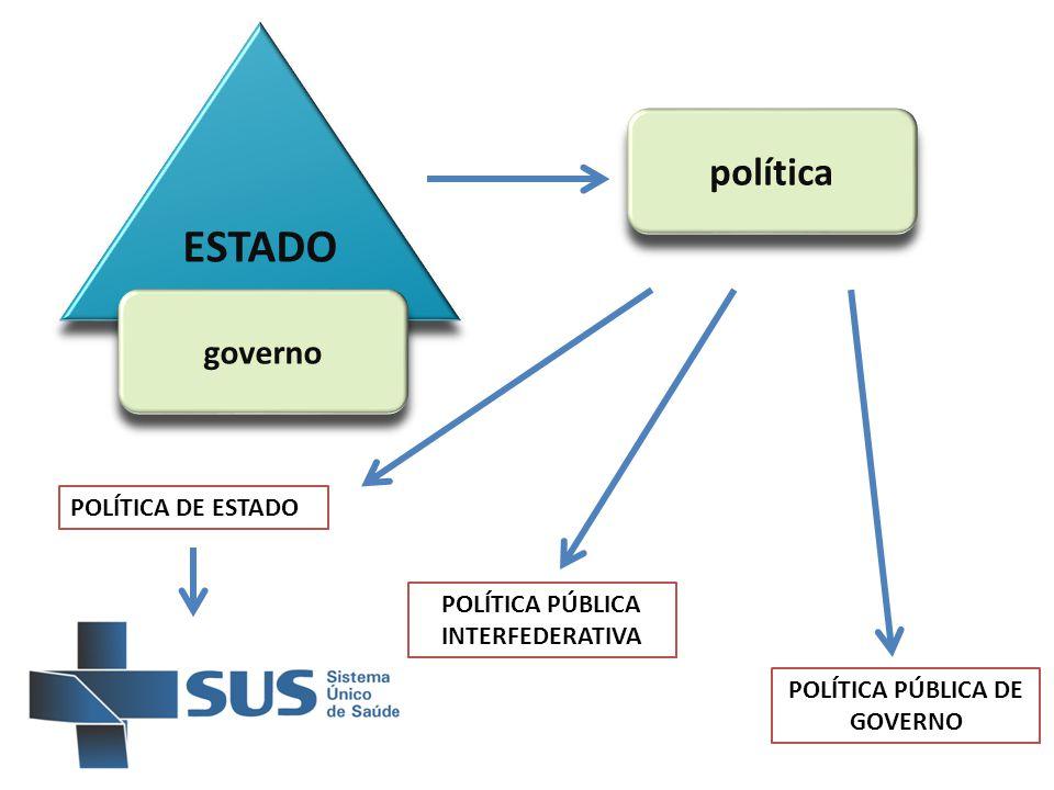 POLÍTICA PÚBLICA DE GOVERNO