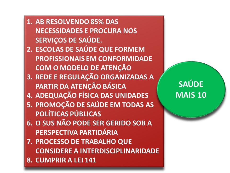 AB RESOLVENDO 85% DAS NECESSIDADES E PROCURA NOS SERVIÇOS DE SAÚDE.