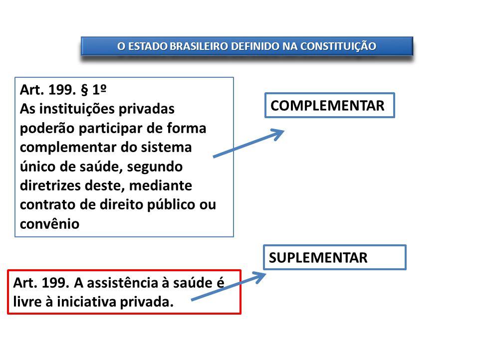 O ESTADO BRASILEIRO DEFINIDO NA CONSTITUIÇÃO