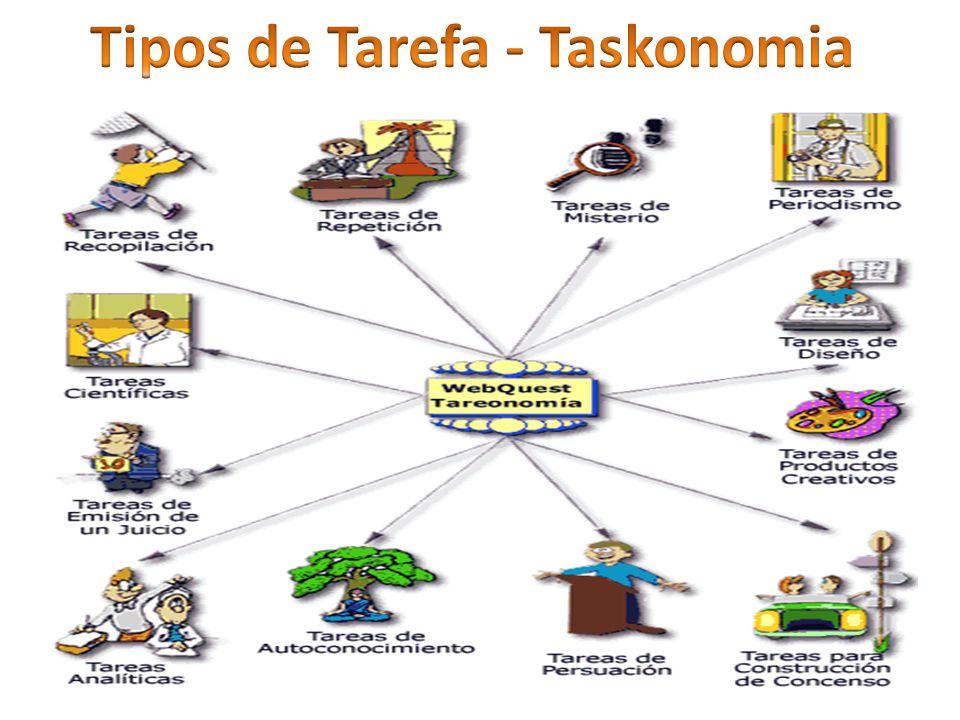 Tipos de Tarefa - Taskonomia