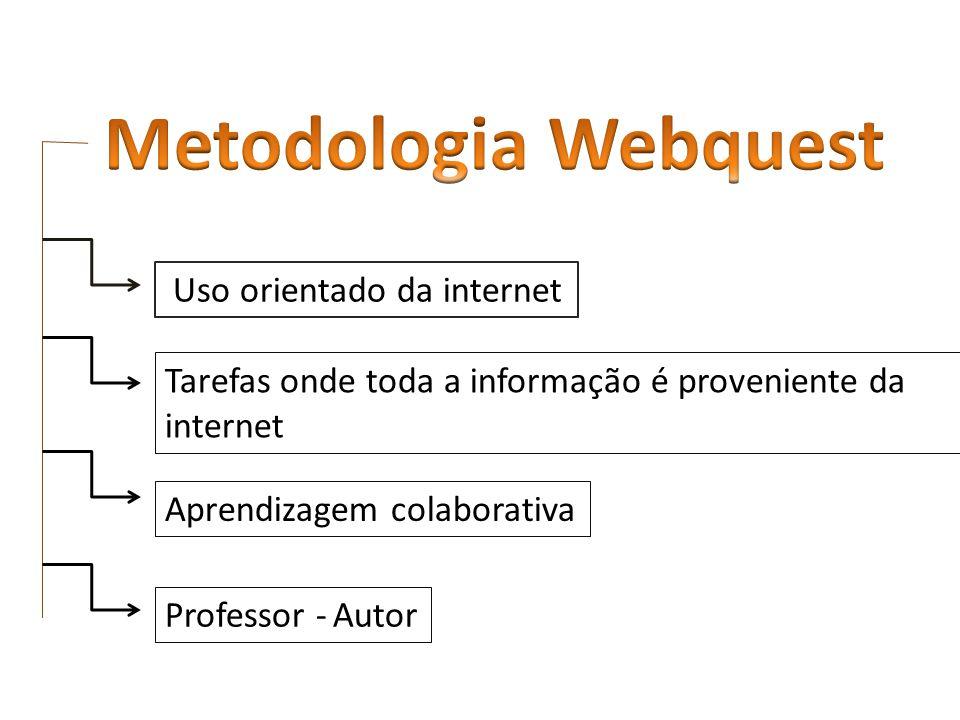 Metodologia Webquest Uso orientado da internet
