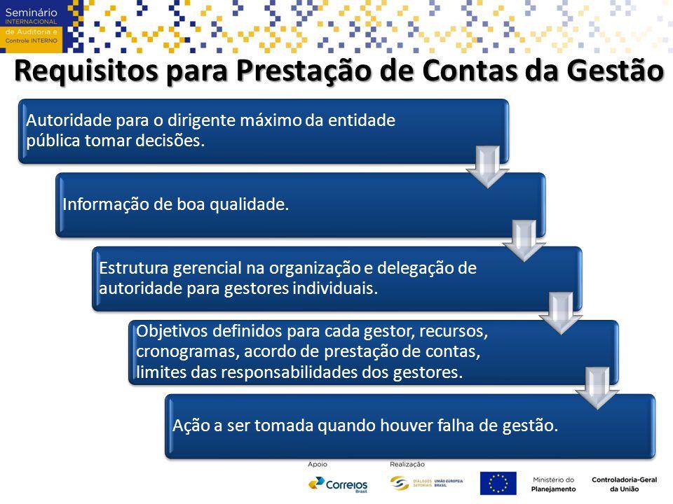 Requisitos para Prestação de Contas da Gestão