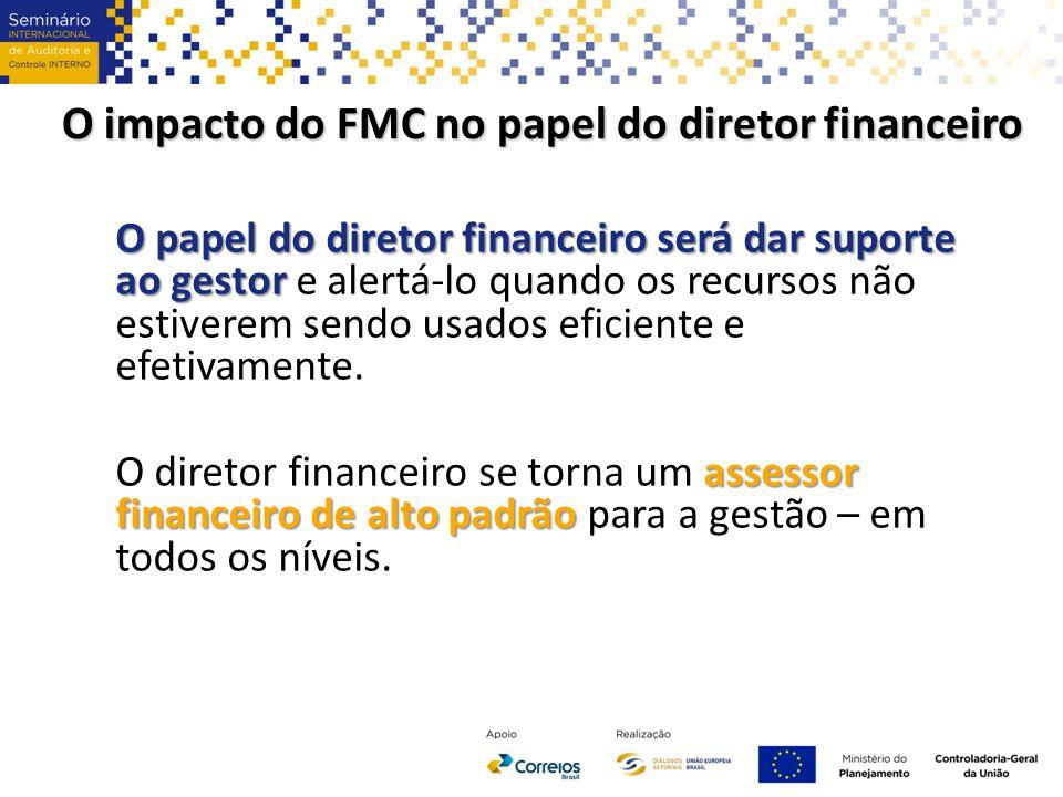O impacto do FMC no papel do diretor financeiro