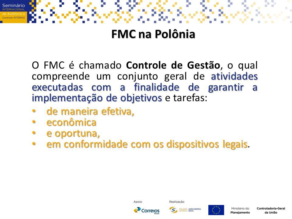 FMC na Polônia