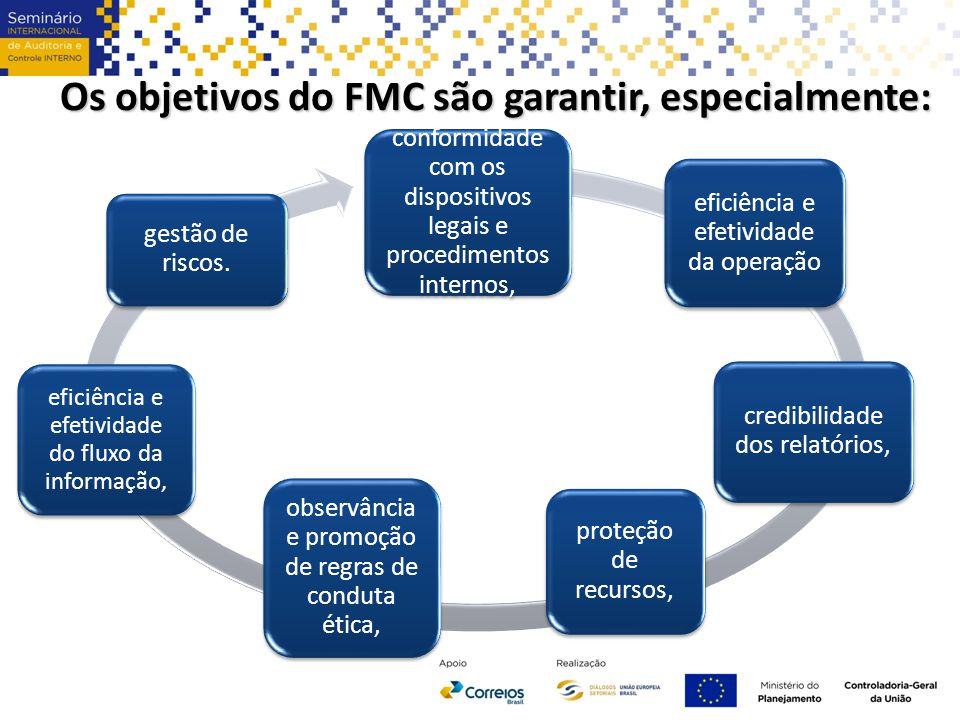 Os objetivos do FMC são garantir, especialmente: