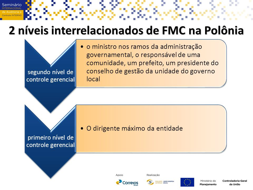 2 níveis interrelacionados de FMC na Polônia