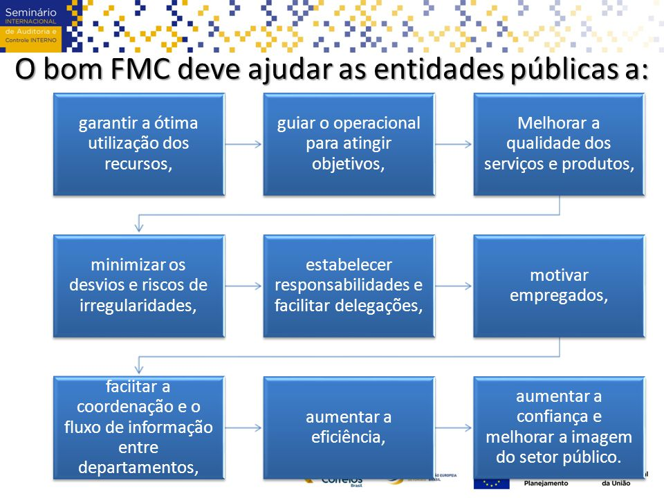 O bom FMC deve ajudar as entidades públicas a: :