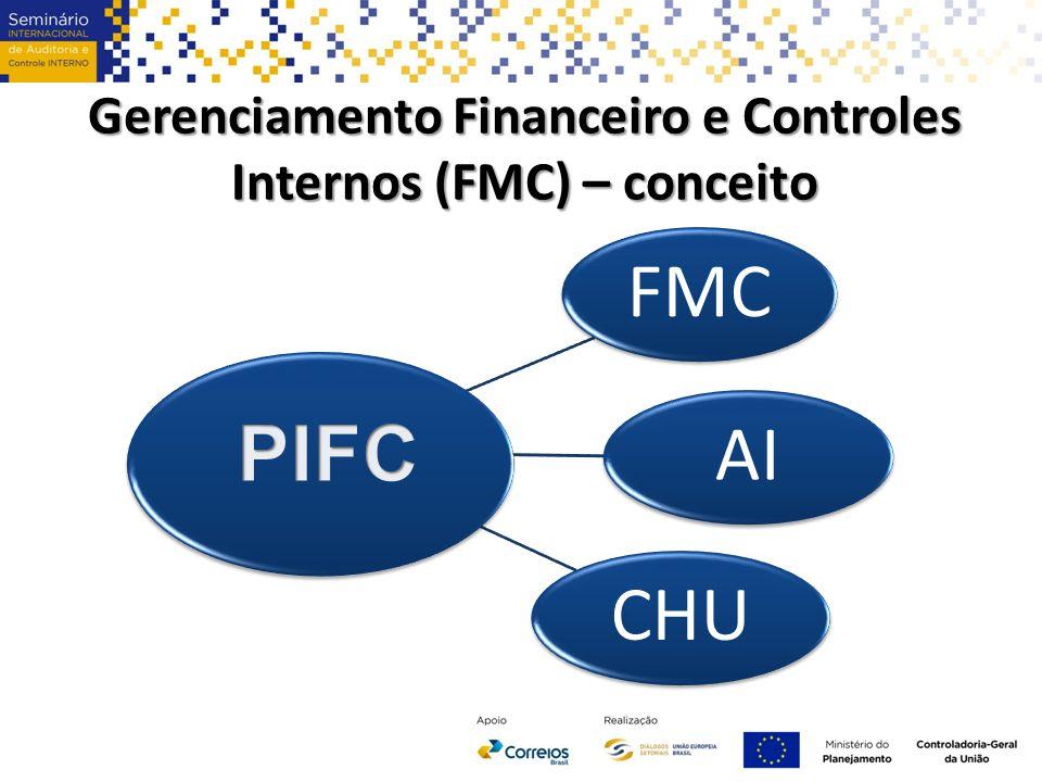 Gerenciamento Financeiro e Controles Internos (FMC) – conceito