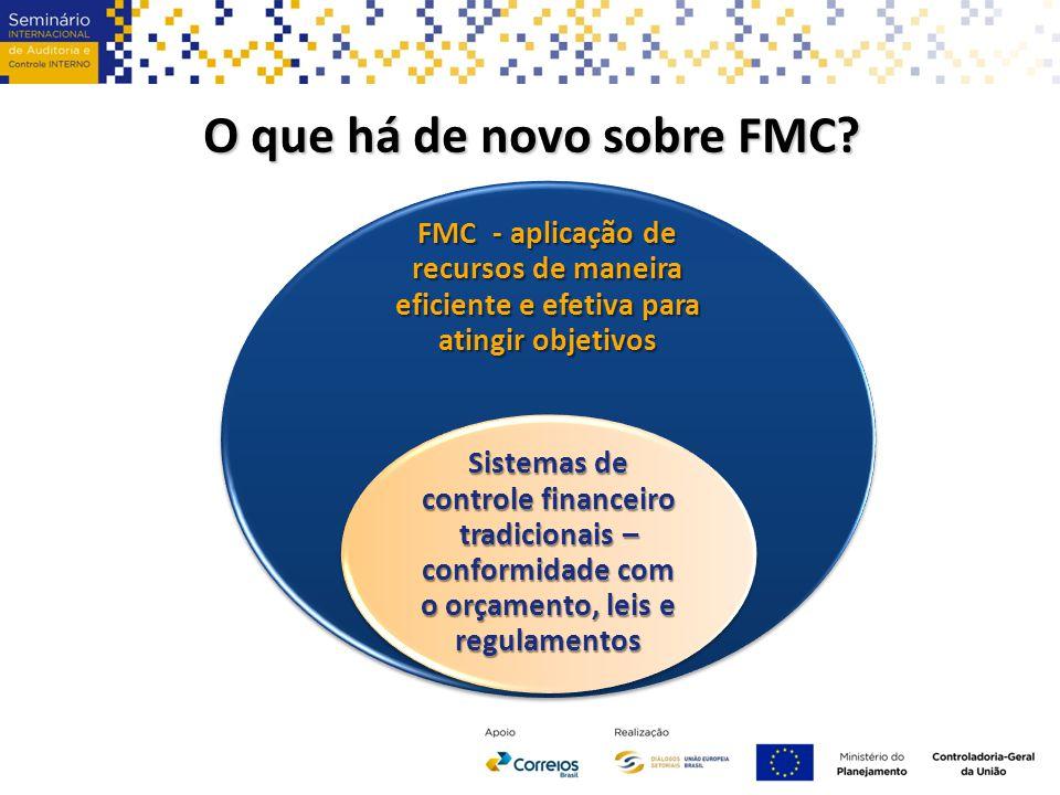 O que há de novo sobre FMC