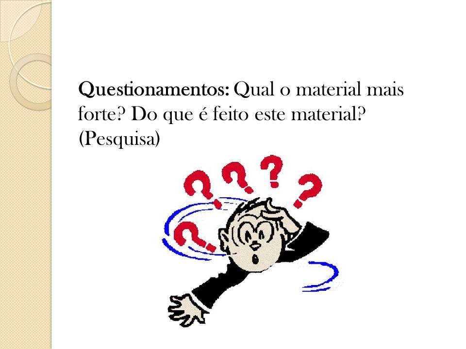 Questionamentos: Qual o material mais forte