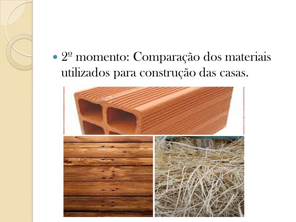 2º momento: Comparação dos materiais utilizados para construção das casas.