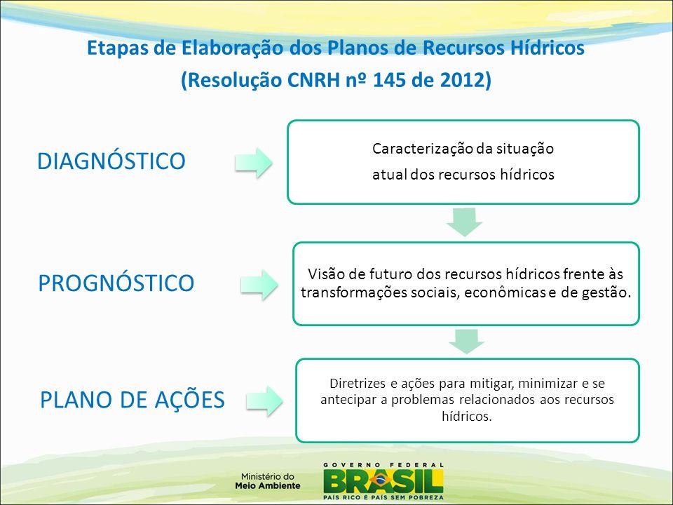diagnóstico PROGNÓSTICO PLANO DE AÇÕES