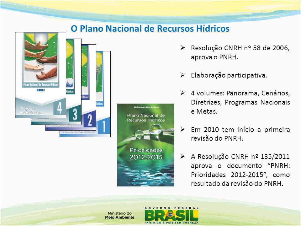 O Plano Nacional de Recursos Hídricos