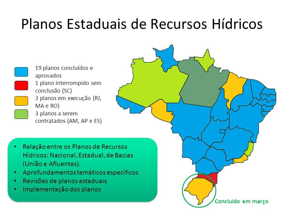 Planos Estaduais de Recursos Hídricos