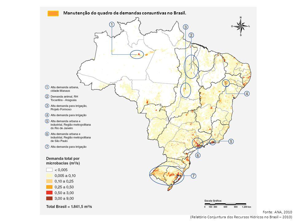 Manutenção do quadro de demandas consuntivas no Brasil.