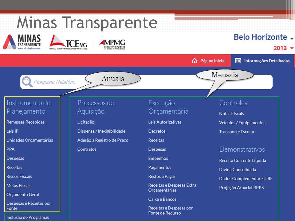 Minas Transparente Mensais Anuais