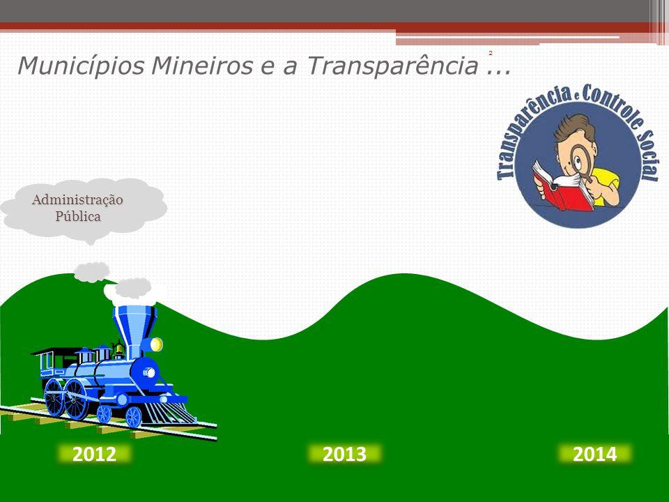 Municípios Mineiros e a Transparência ...