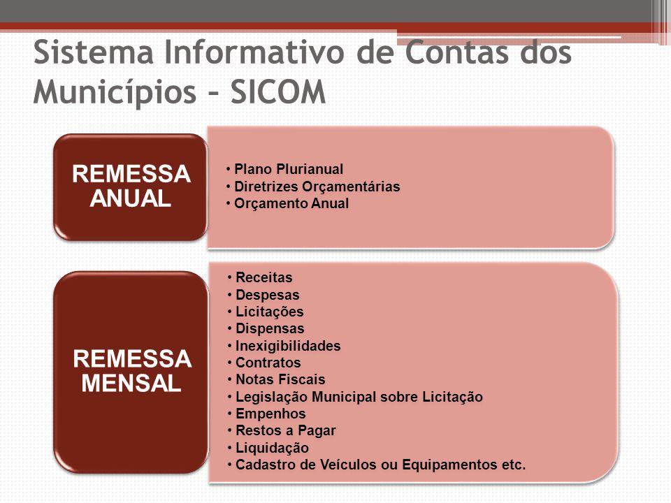 Sistema Informativo de Contas dos Municípios – SICOM