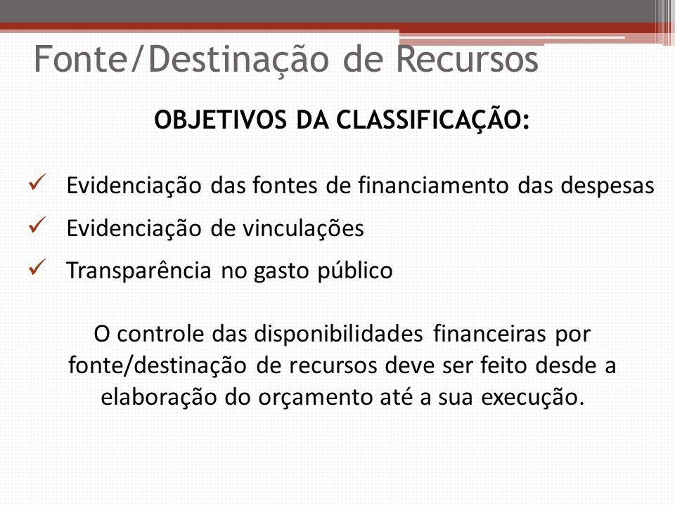 OBJETIVOS DA CLASSIFICAÇÃO: