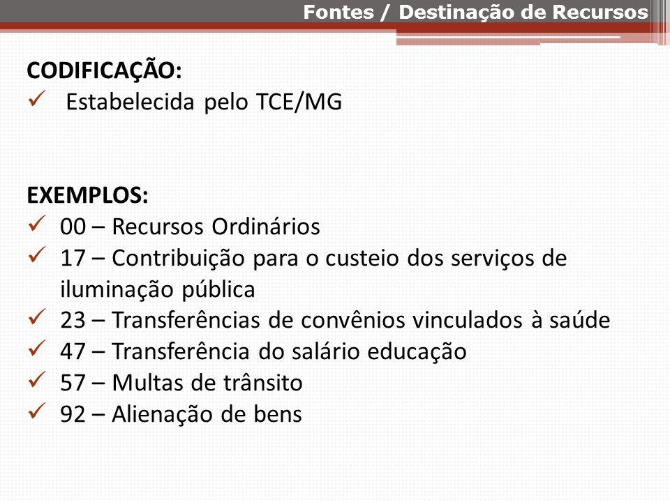 Estabelecida pelo TCE/MG