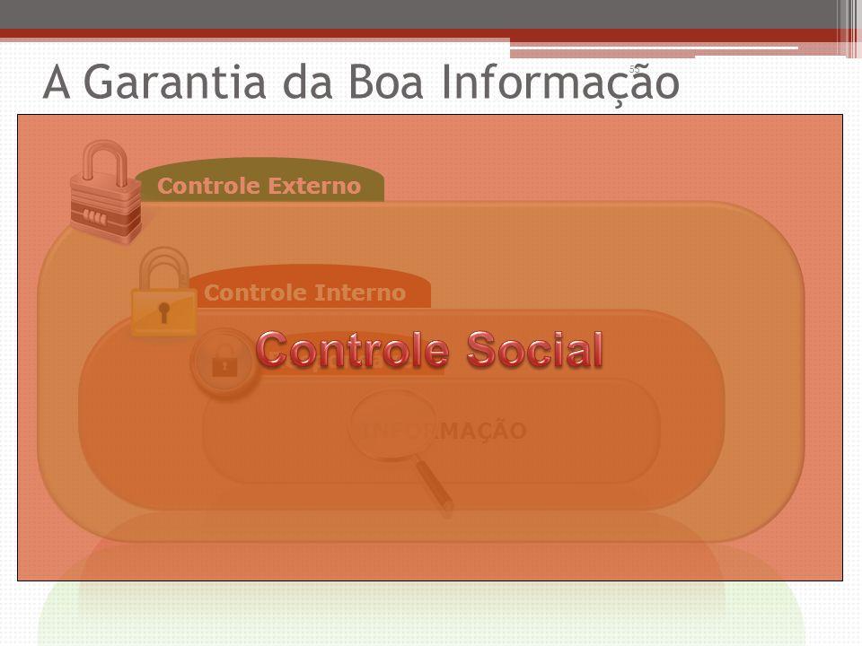 A Garantia da Boa Informação