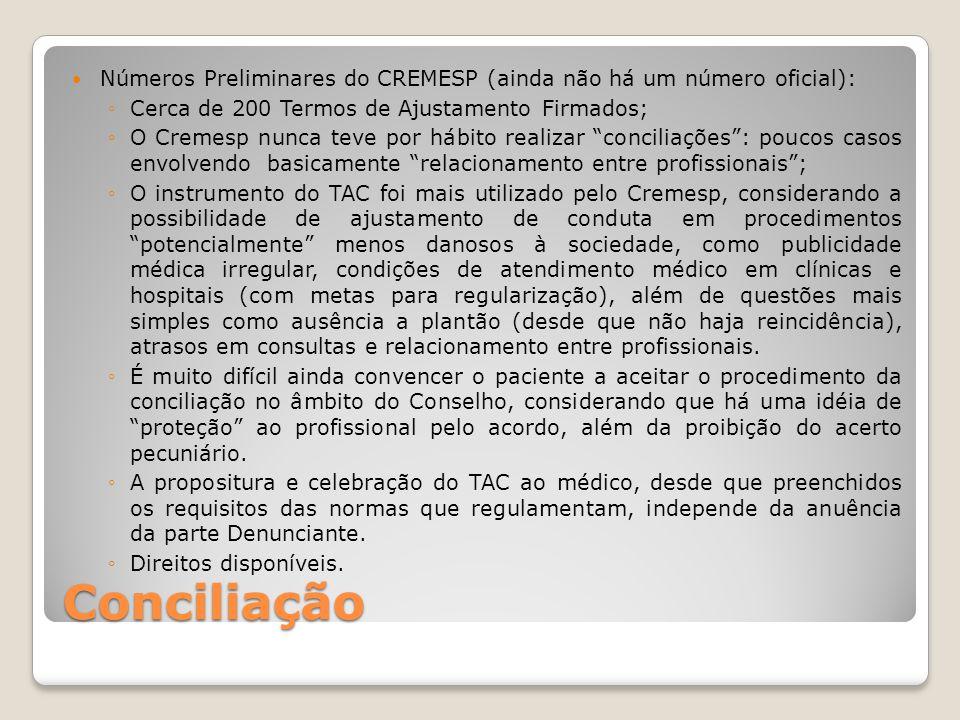 Números Preliminares do CREMESP (ainda não há um número oficial):