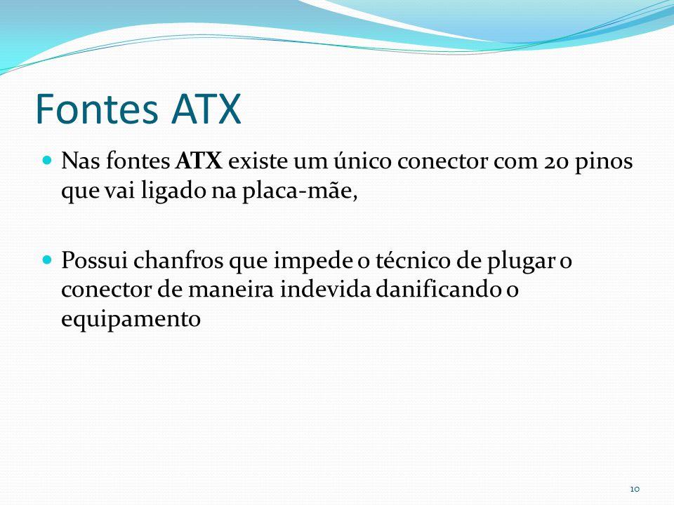 Fontes ATX Nas fontes ATX existe um único conector com 20 pinos que vai ligado na placa-mãe,