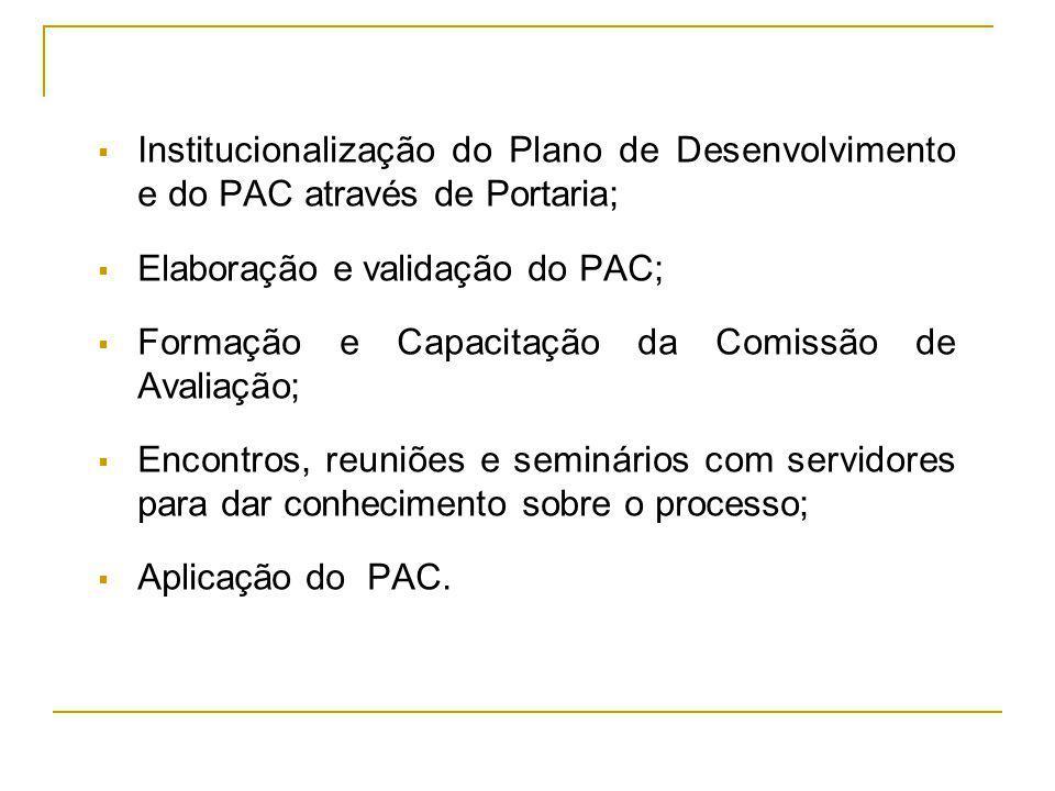 Institucionalização do Plano de Desenvolvimento e do PAC através de Portaria;