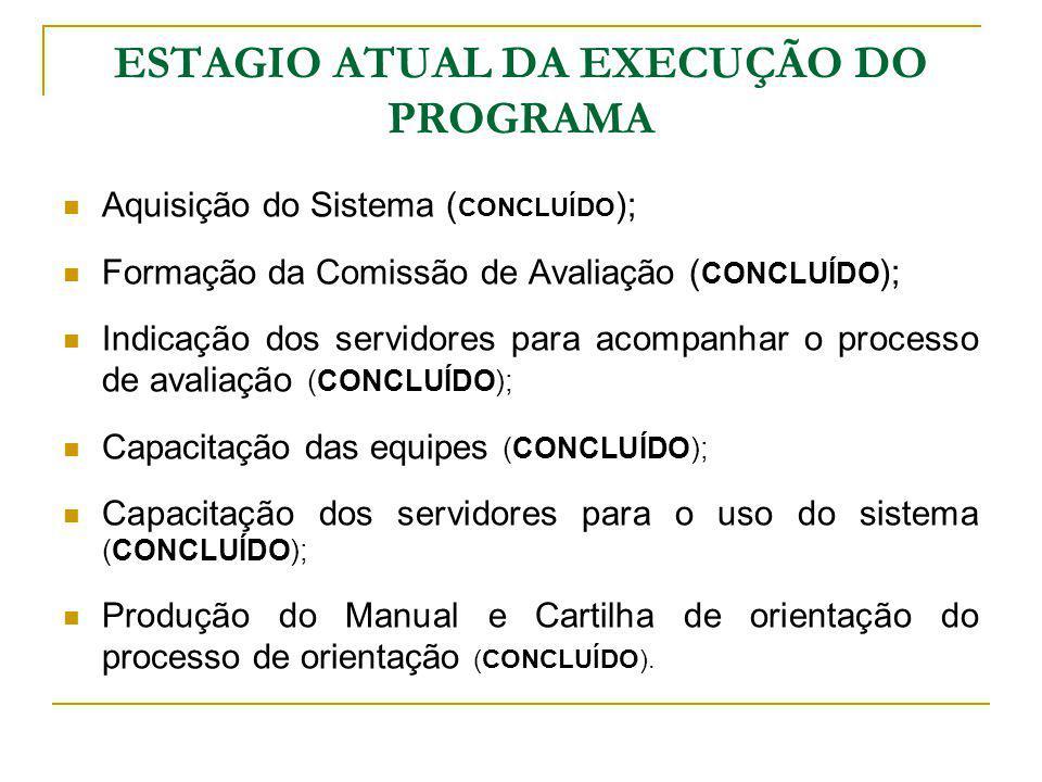 ESTAGIO ATUAL DA EXECUÇÃO DO PROGRAMA