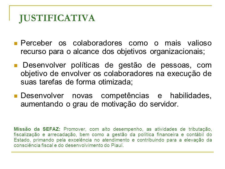 JUSTIFICATIVA Perceber os colaboradores como o mais valioso recurso para o alcance dos objetivos organizacionais;