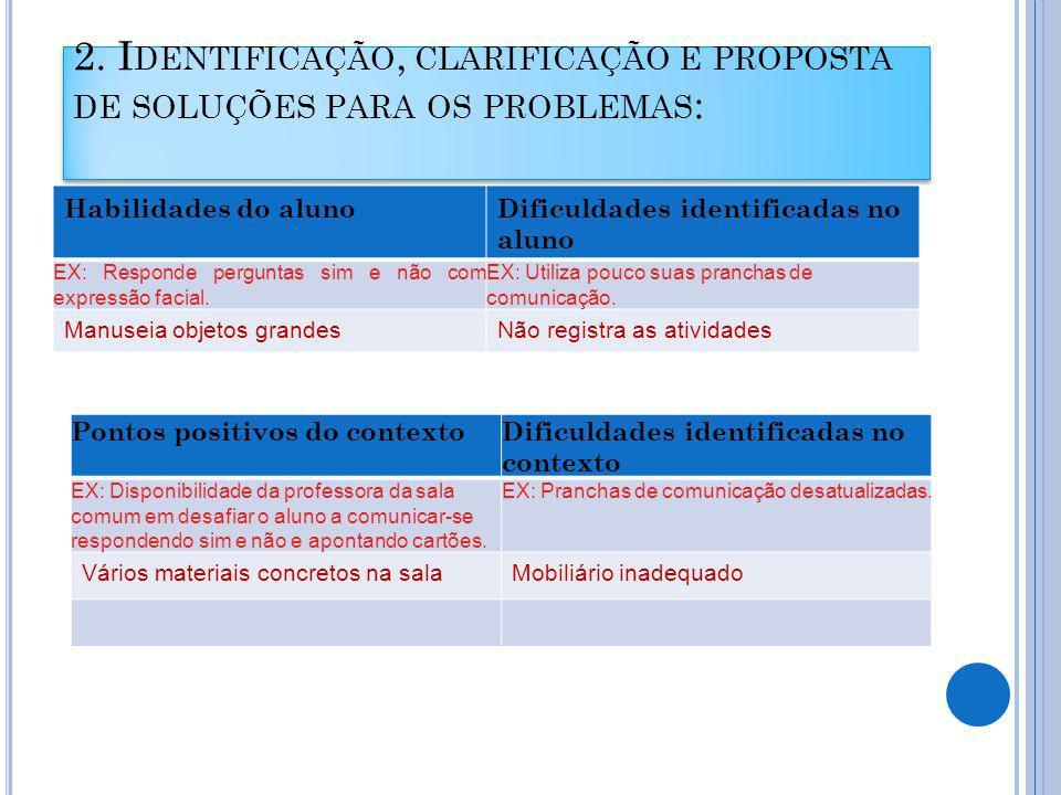 2. Identificação, clarificação e proposta de soluções para os problemas: