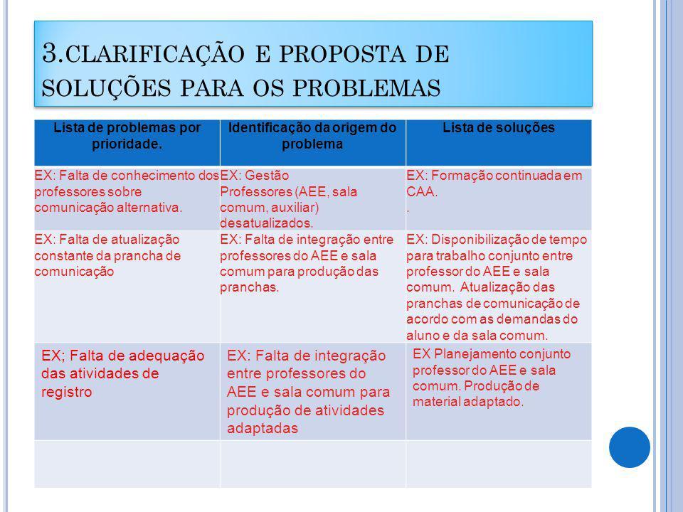 3.clarificação e proposta de soluções para os problemas