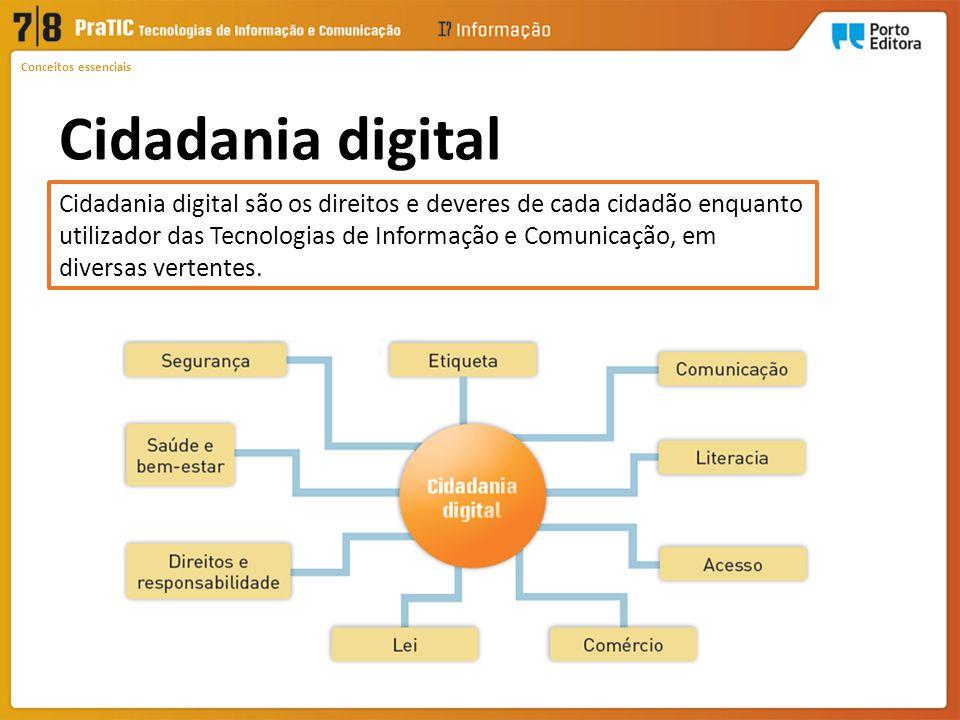 Conceitos essenciais Cidadania digital.