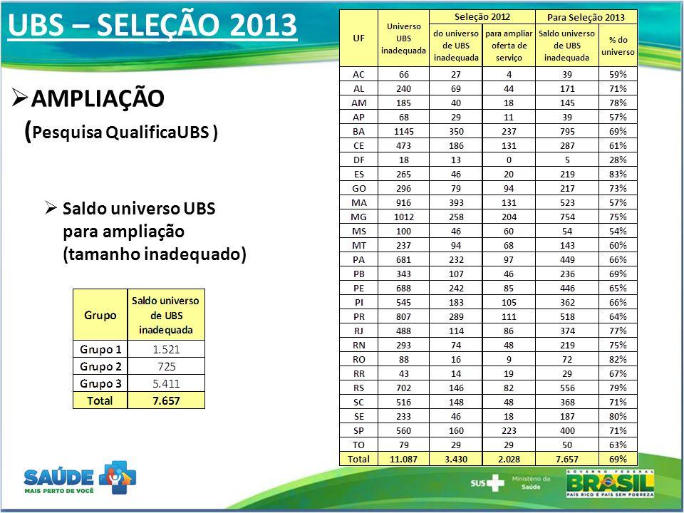 UBS – SELEÇÃO 2013 AMPLIAÇÃO (Pesquisa QualificaUBS )