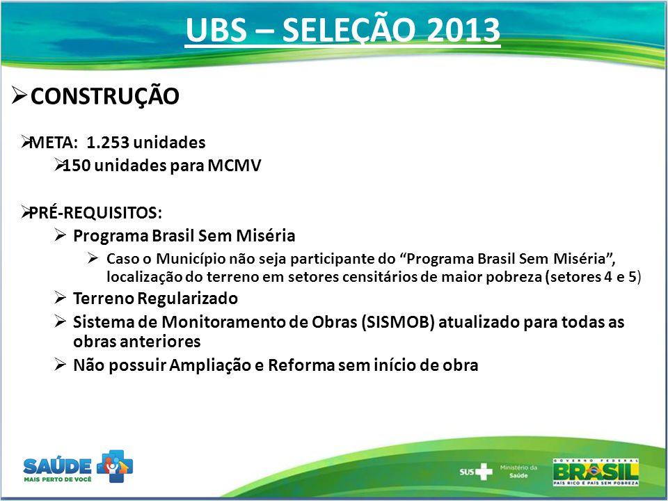 UBS – SELEÇÃO 2013 CONSTRUÇÃO META: 1.253 unidades