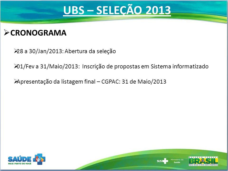 UBS – SELEÇÃO 2013 CRONOGRAMA 28 a 30/Jan/2013: Abertura da seleção