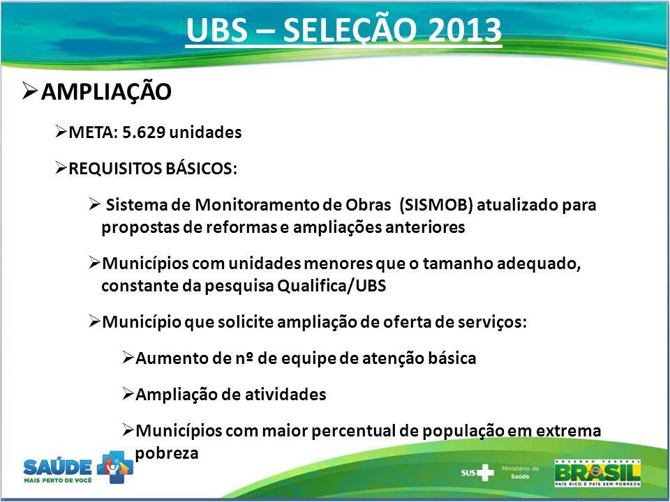 UBS – SELEÇÃO 2013 AMPLIAÇÃO META: 5.629 unidades REQUISITOS BÁSICOS: