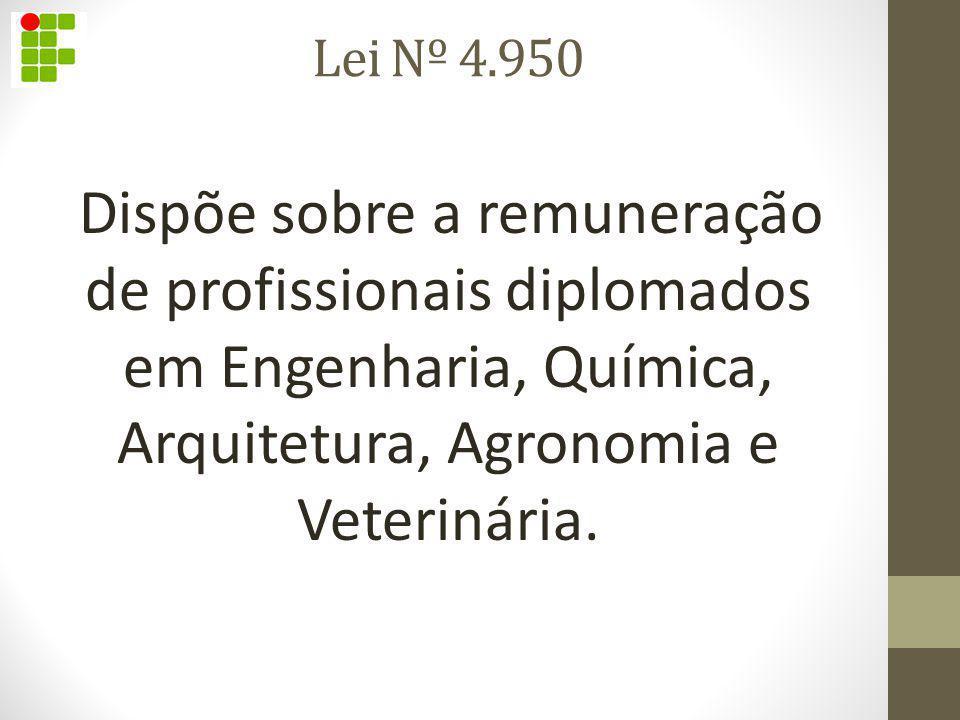 Lei Nº 4.950 Dispõe sobre a remuneração de profissionais diplomados em Engenharia, Química, Arquitetura, Agronomia e Veterinária.