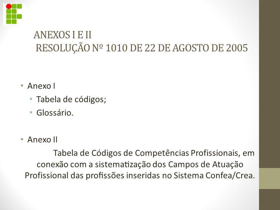 ANEXOS I E II RESOLUÇÃO Nº 1010 DE 22 DE AGOSTO DE 2005