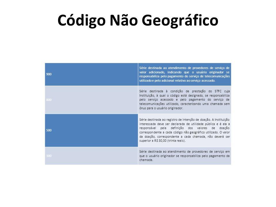 Código Não Geográfico 900.