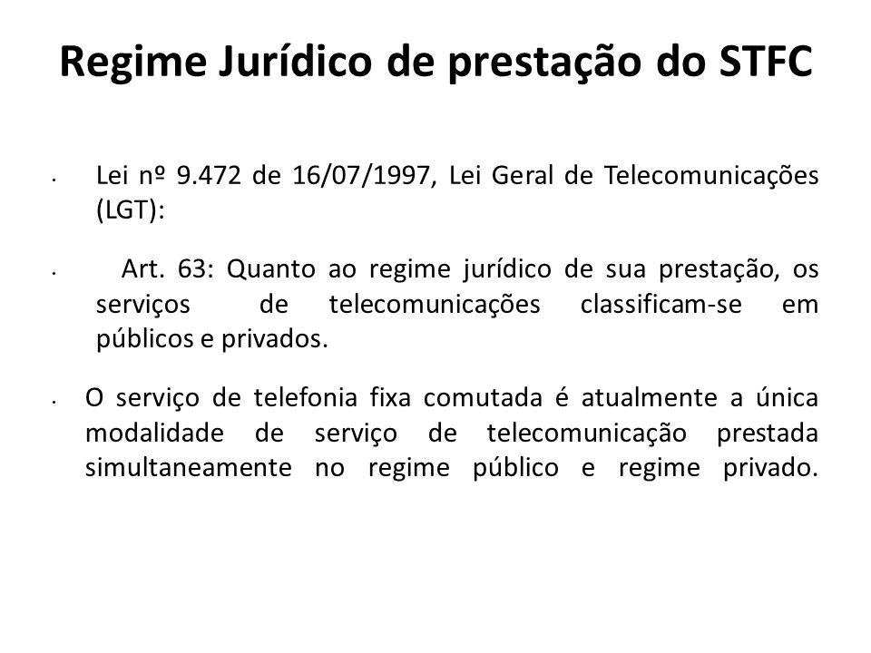 Regime Jurídico de prestação do STFC