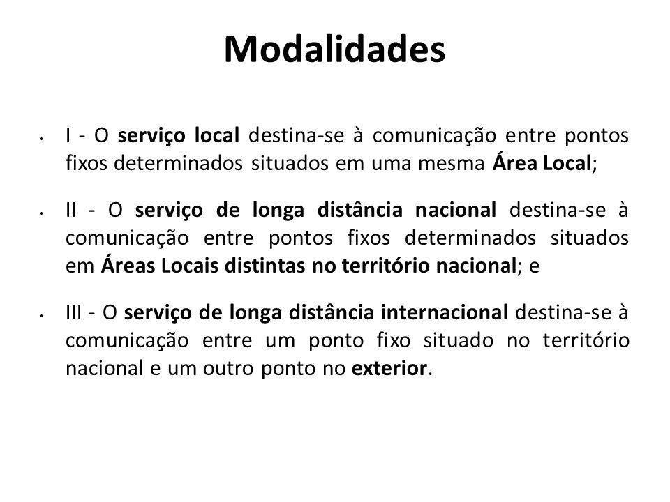 Modalidades I - O serviço local destina-se à comunicação entre pontos fixos determinados situados em uma mesma Área Local;