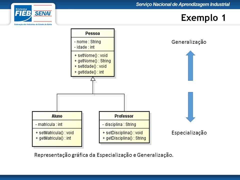 Exemplo 1 Generalização Especialização